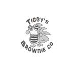 tiggys-repl